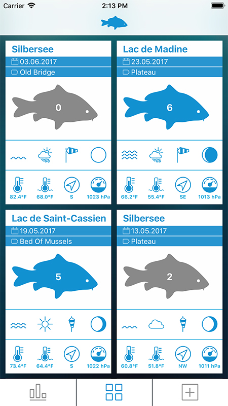 Catch log overview